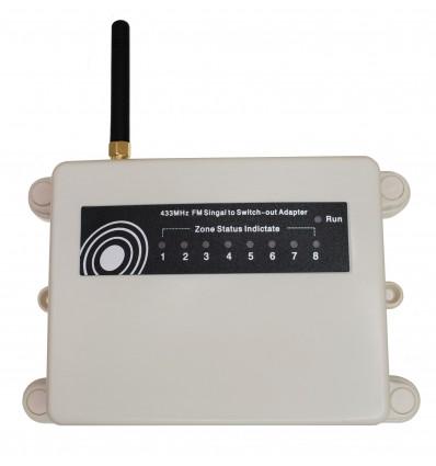 8 Channel Wireless SB Receiver Board