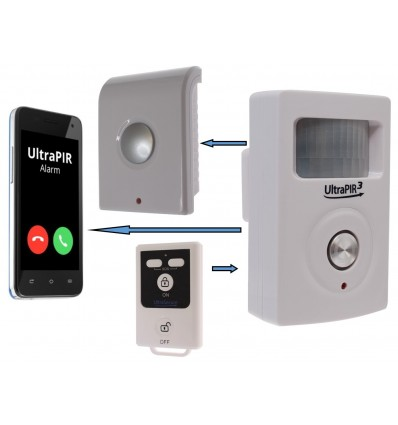 3G UltraPIR GSM Alarm & Internal Wireless Siren