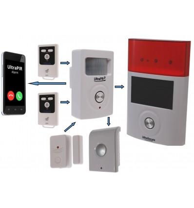 3G UltraPIR GSM Alarm Delux Kit