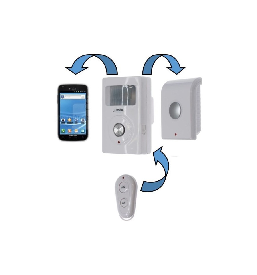 Battery GSM Wireless Alarm & Internal Battery Siren ...