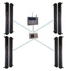 Comprehensive 3B Solar Wireless Perimeter GSM Alarm System