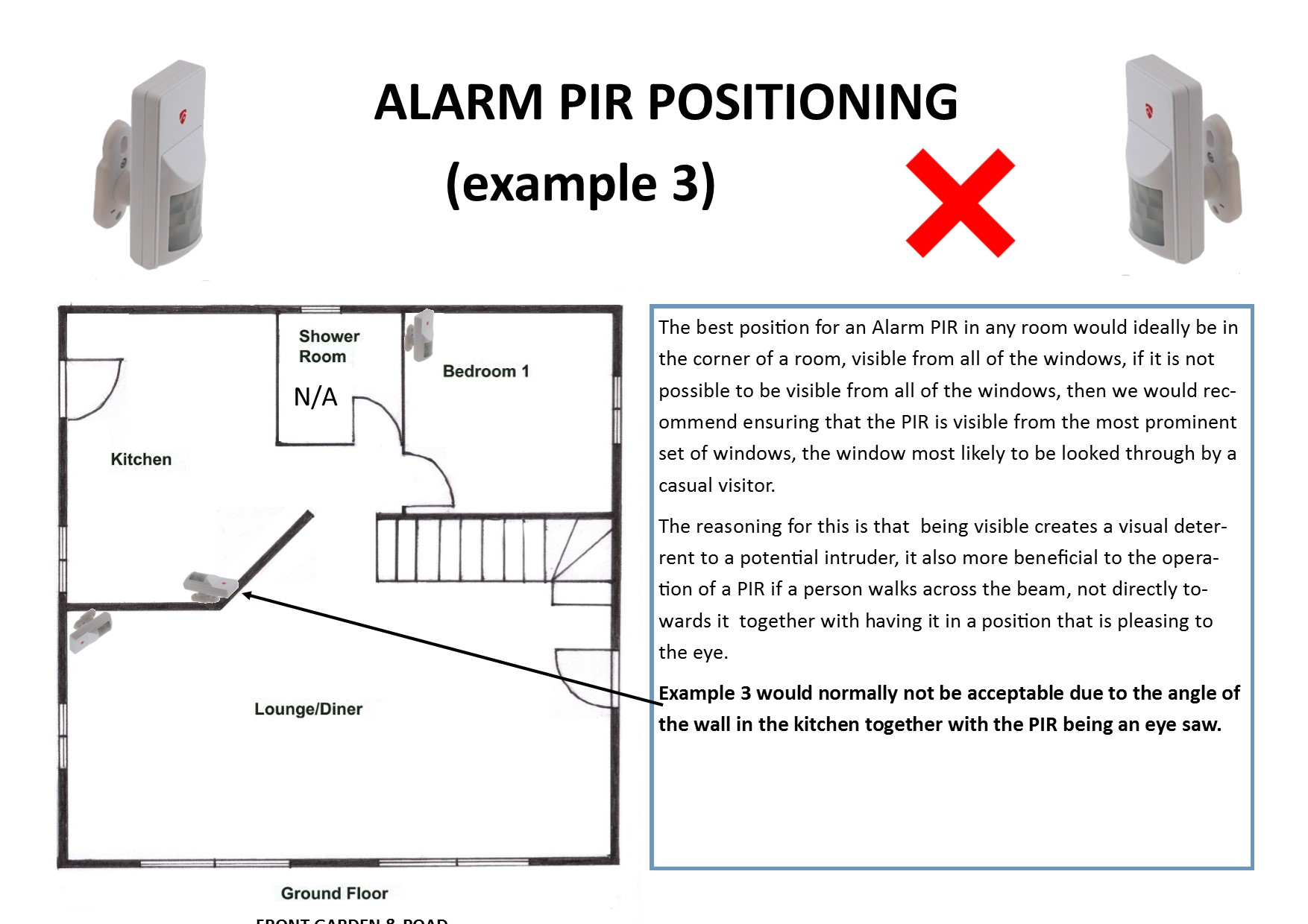 Alarm Pir Wiring Instructions Just Another Diagram Blog Sensor Circuit Movement How Where To Fit Ultra Secure Direct Rh Ultrasecuredirect Com With Package