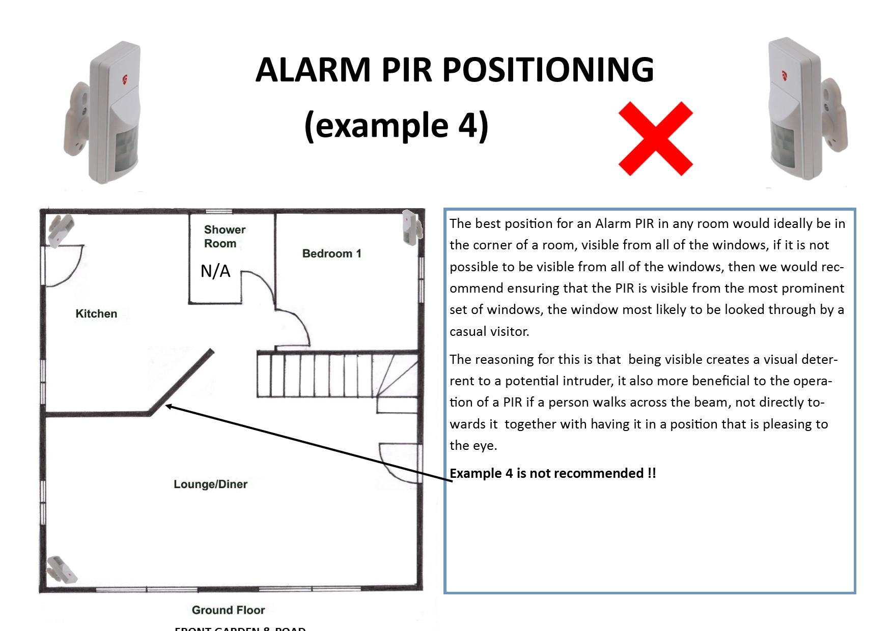 Alarm movement sensor pir how where to fit ultra secure direct pir installation example 4 swarovskicordoba Choice Image